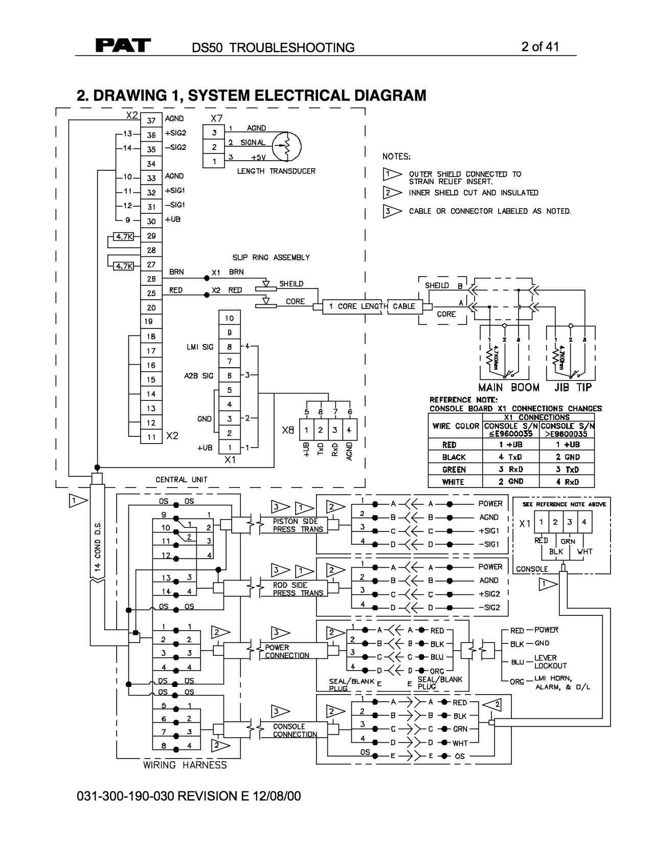 Telsta Boom Truck Wiring Diagram Altec Boom Wiring Diagram